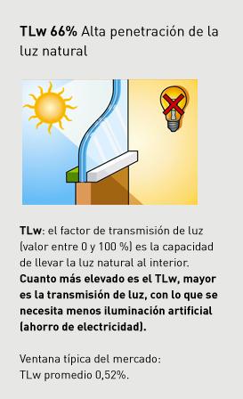 cuadro-valores-luminosidad-2