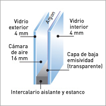 tipos-de-vidrio1
