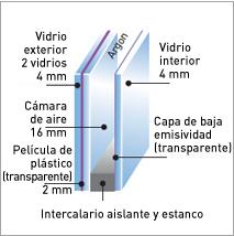 tipos-de-vidrio3